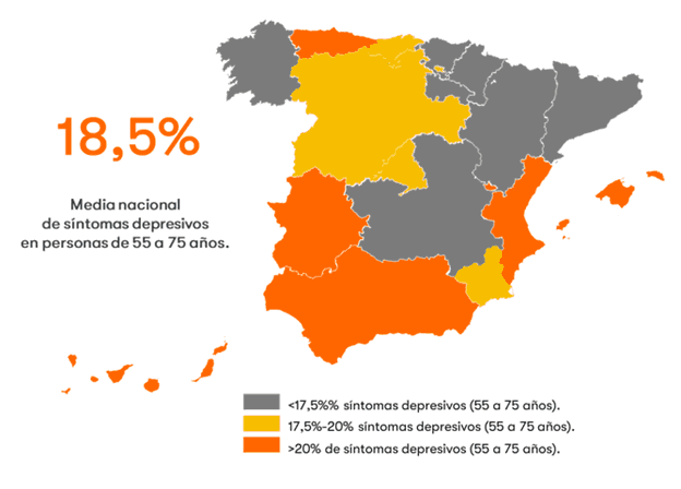 Media nacional de síntomas depresivos en personas de 55 a 75 años